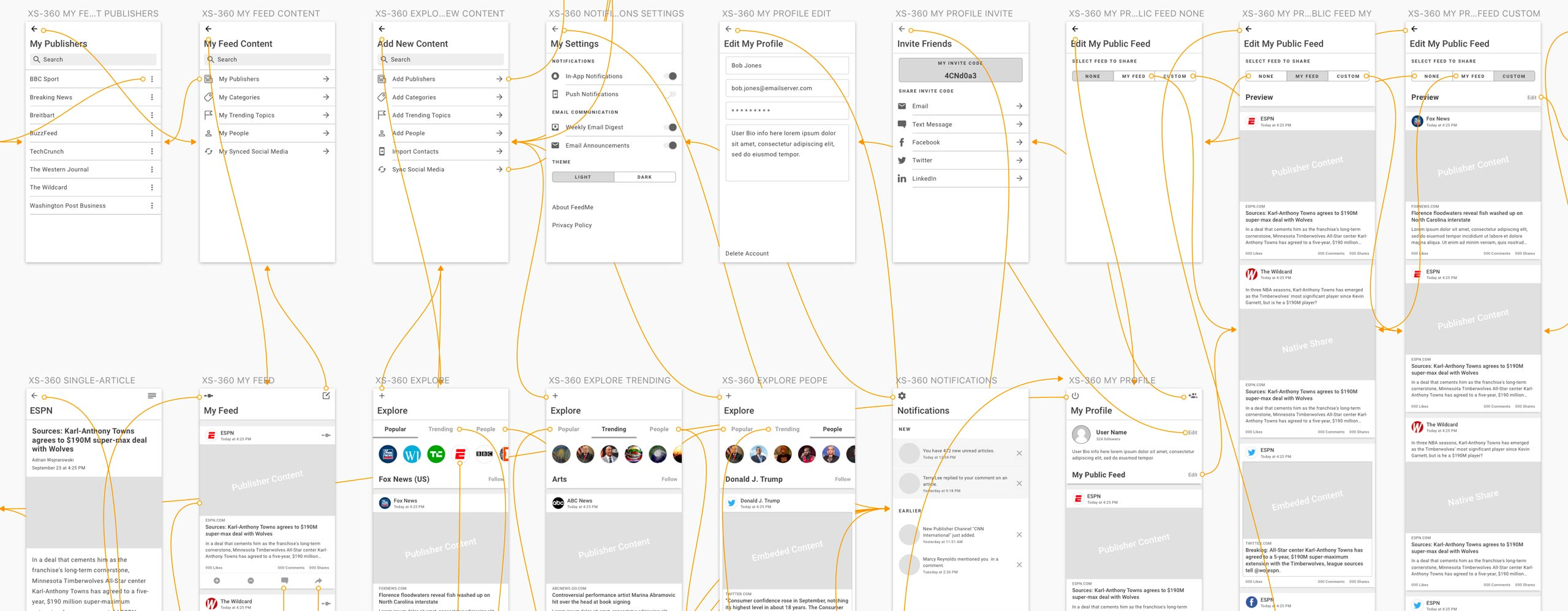 Low-fidelity wireframes of a clickable rapid prototype for user testing and validation